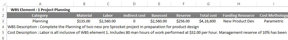 Estimate Template in Excel 1-1