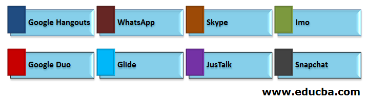 Alternatives of FaceTime for Android