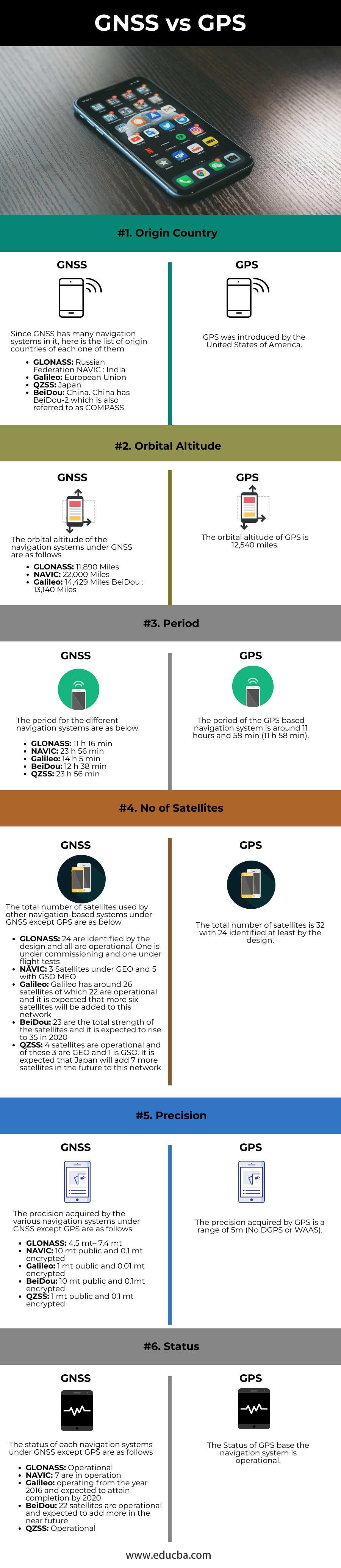 GNSS-vs-GPS-info