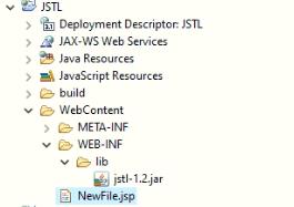 JSTL In Java-1.1