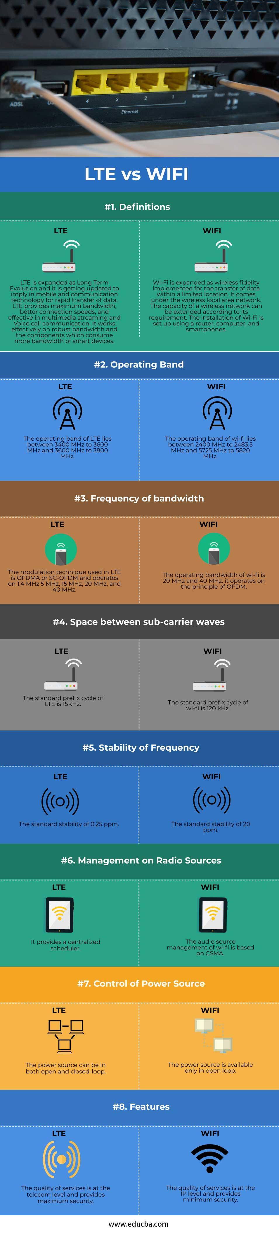 LTE-vs-WIFI-info