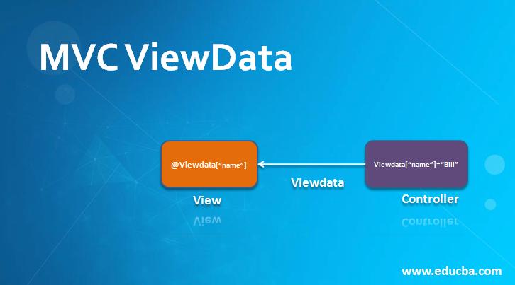 MVC ViewData