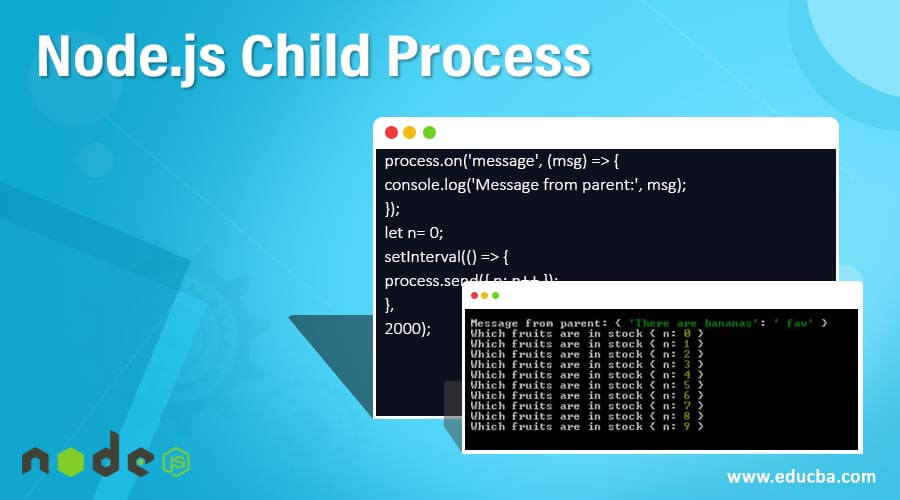 Node.js Child Process