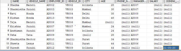 Oracle SYSDATE() - 5