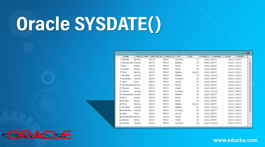 Oracle SYSDATE()
