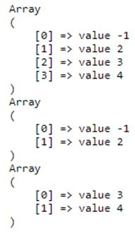 the array and assigned to predefined