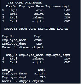 Pandas DataFrame.loc[] output 1