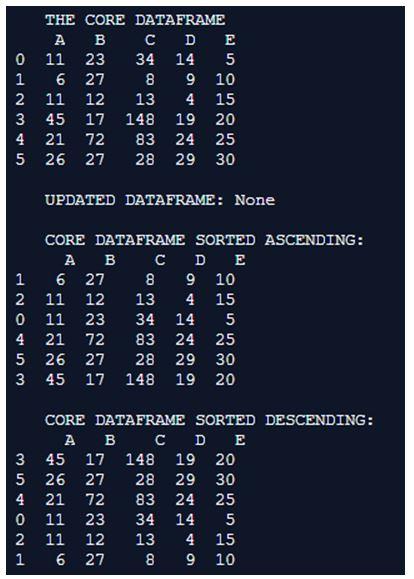 Pandas DataFrame.sort() 2