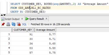 PostgreSQL Average5