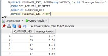PostgreSQL Average6
