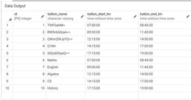 PostgreSQL DECODE() 4