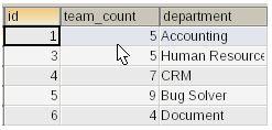 team_count