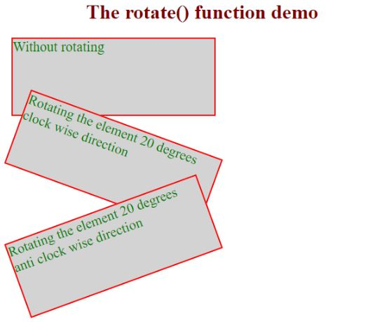 Rotate Function