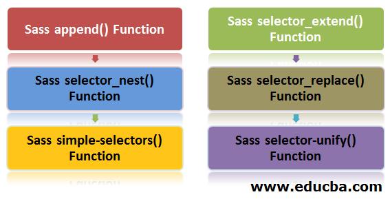 SASS Selector Functions