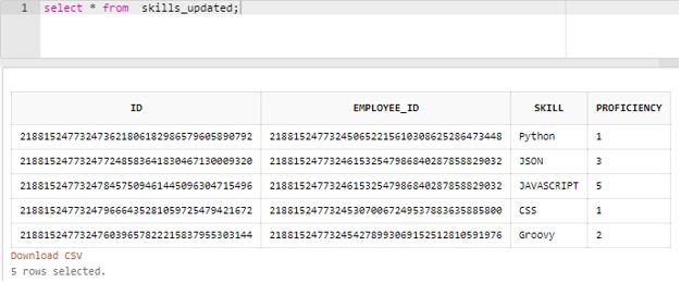 SQL MINUS2