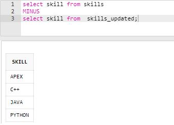 SQL MINUS4
