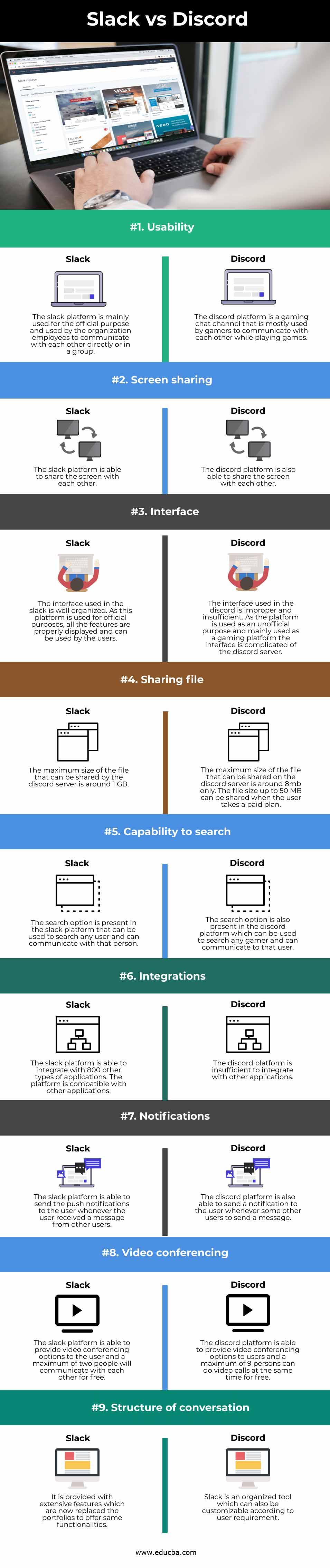 Slack vs Discord info