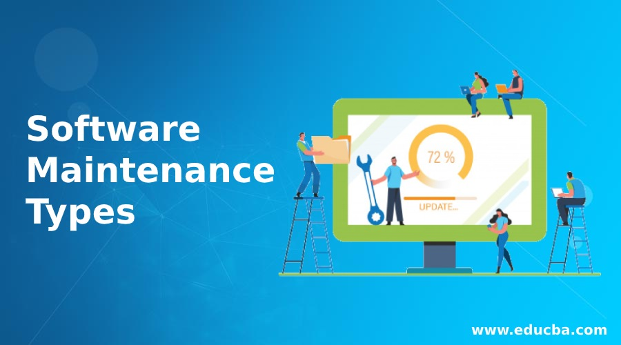 Software Maintenance Types