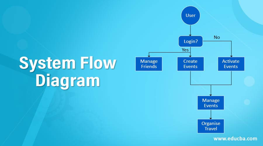 System Flow Diagram