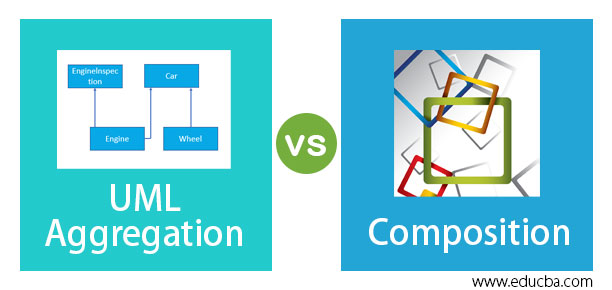 UML-Aggregation-vs-Composition