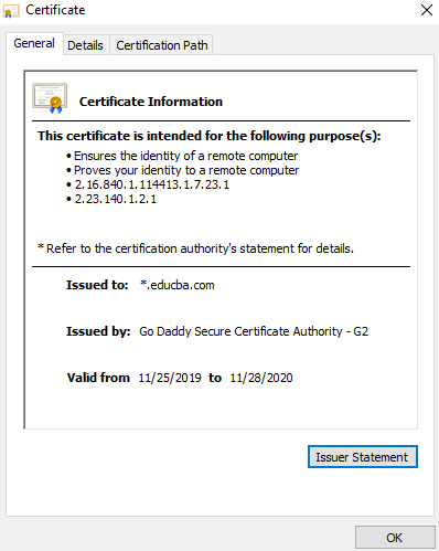What is a Digital Certificate 1