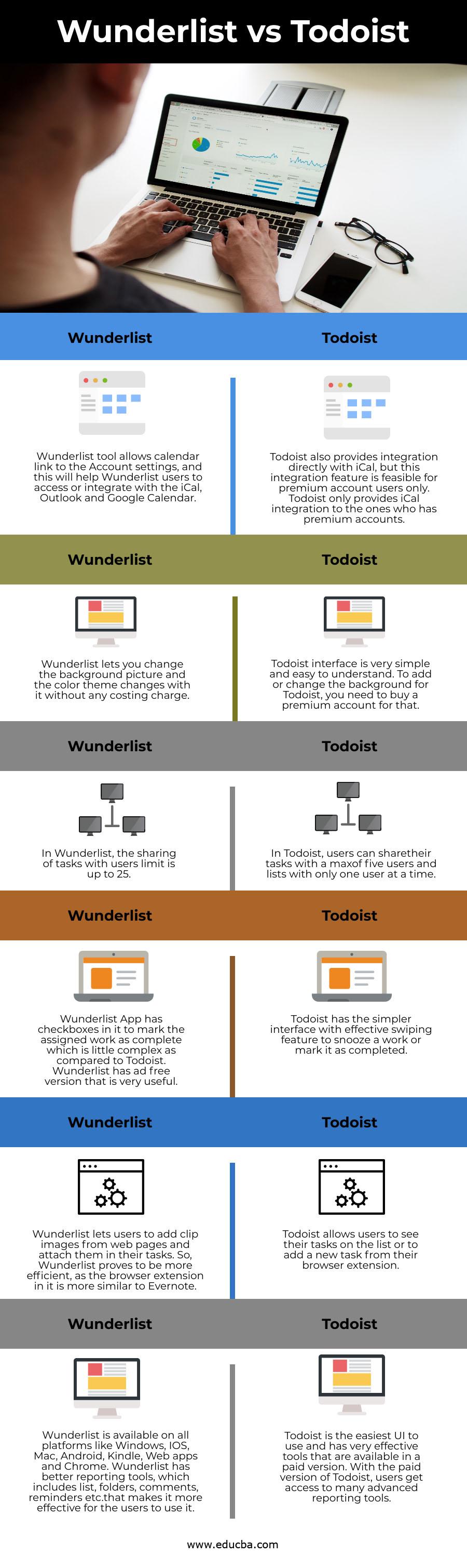 Wunderlist vs Todoist info