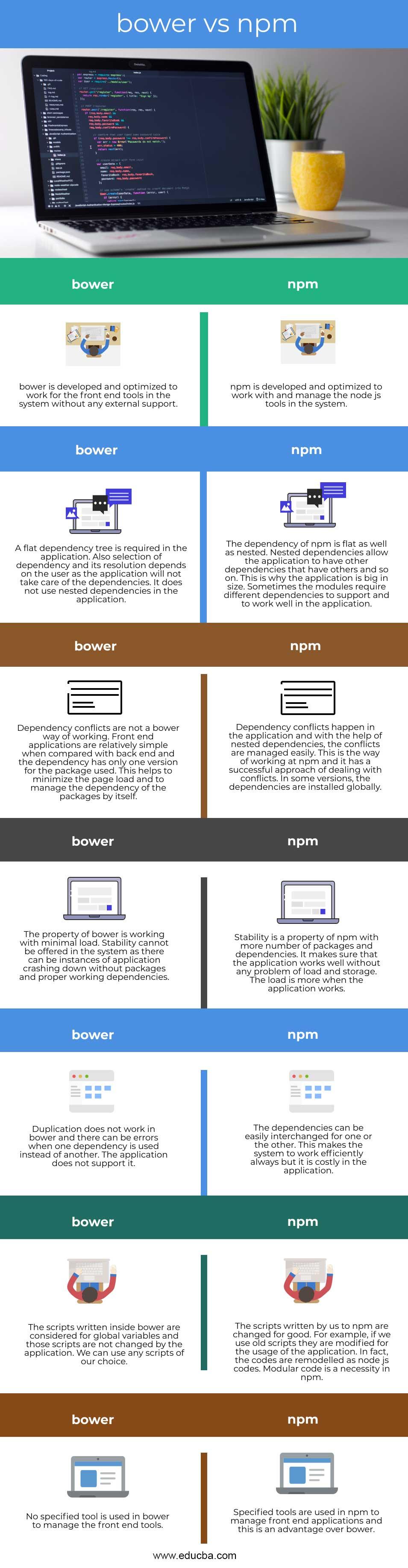 bower-vs-npm-info