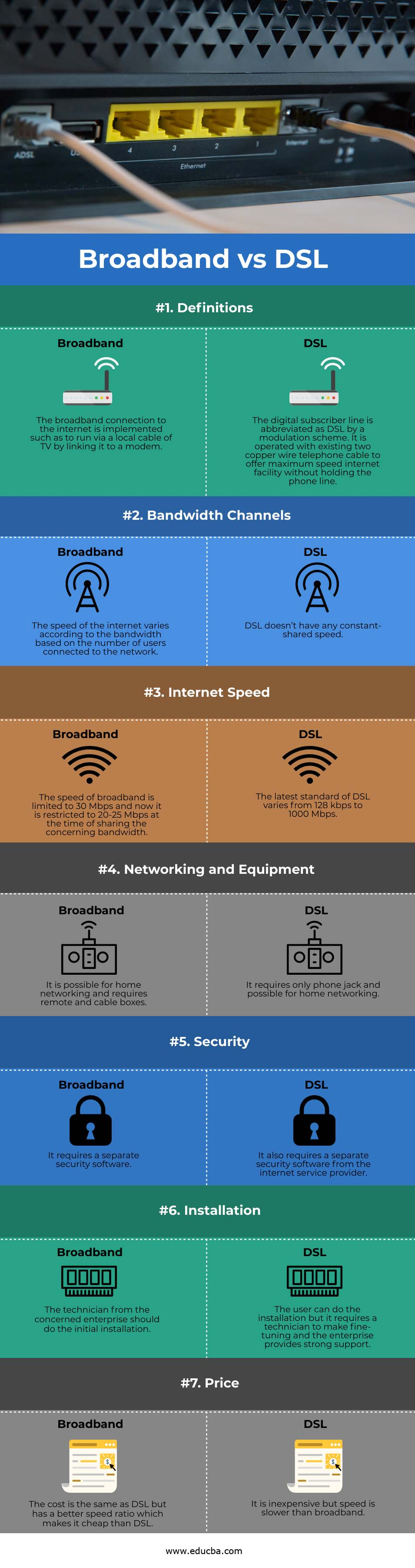 broadband-vs-dsl info