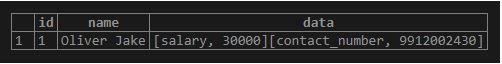hstore in PostgreSQL1