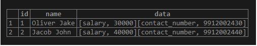 hstore in PostgreSQL2