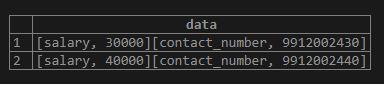 hstore in PostgreSQL3