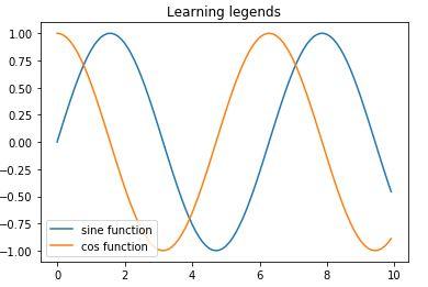 learning legends