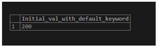With default keyword