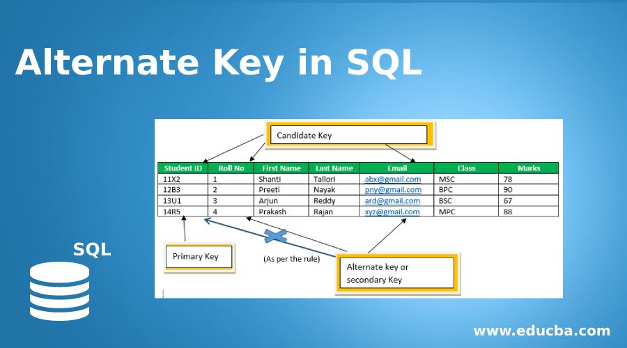 Alternate Key in SQL