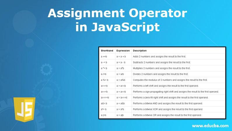 Assignment-Operator-in-Java-Script