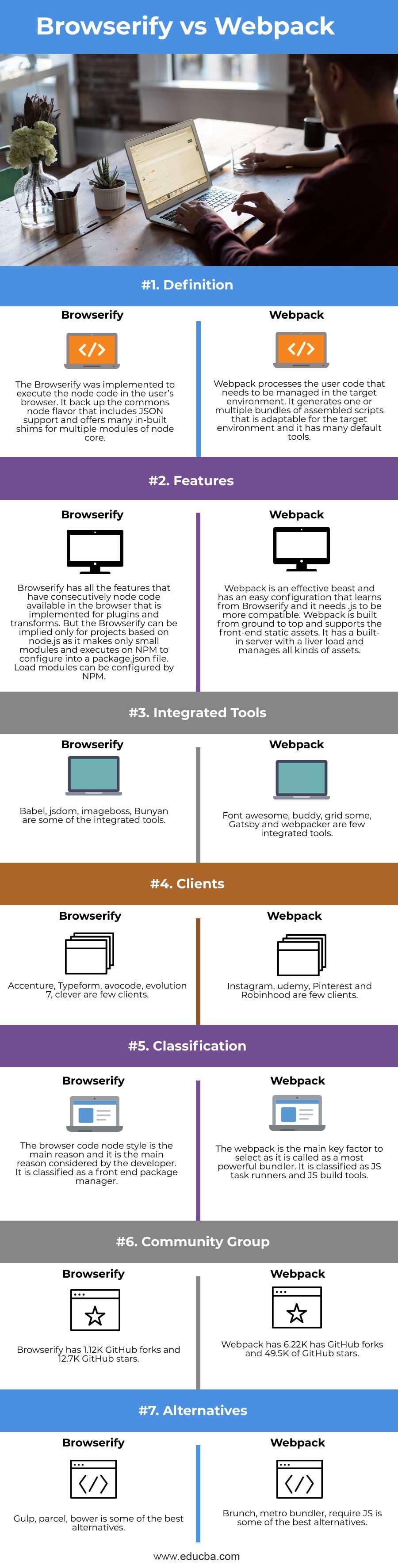 Browserify-vs-Webpack-info