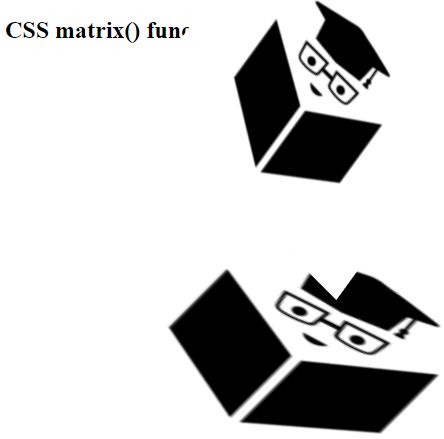 CSS Matrix Example 2