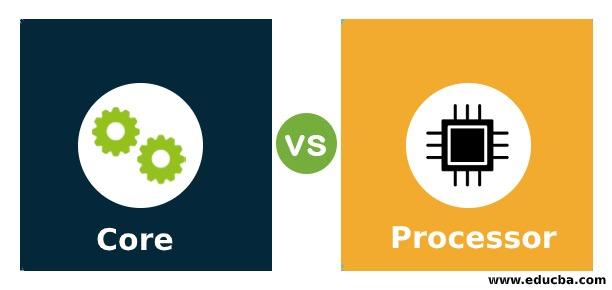 Core vs Processor