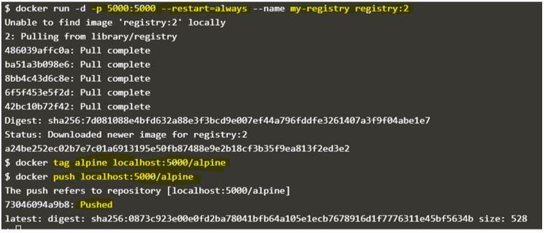 Docker Registry 1