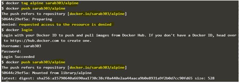 Docker Registry 4
