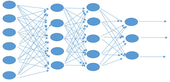 Feedforward Neural Networks-1.1