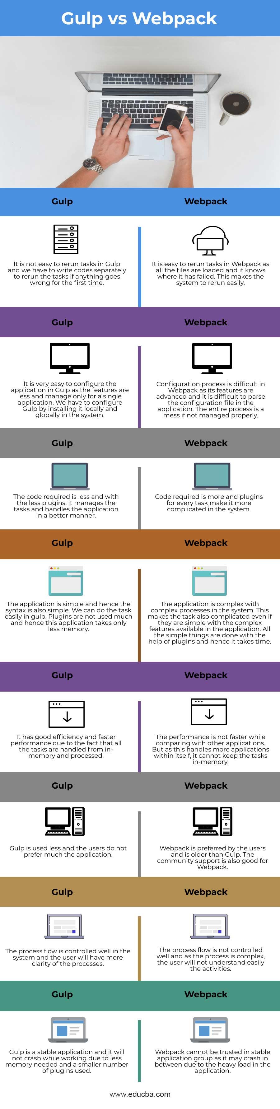 Gulp-vs-Webpack-info