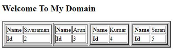 JavaScript Loop Array 2