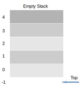 JavaScript Stack-2.1