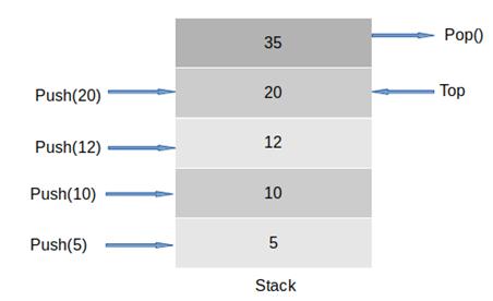 JavaScript Stack-4.1