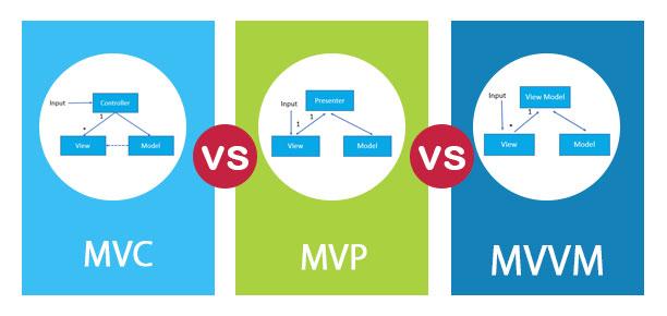 MVC-vs-MVP-vs-MVVM