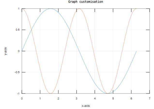 Matlab Plot Multiple Lines 11 JPG