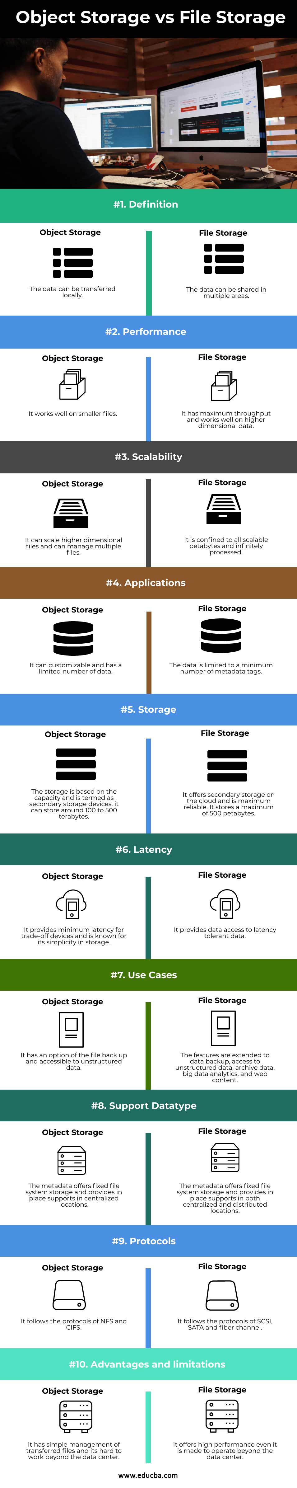 Object-Storage-vs-File-Storage-info