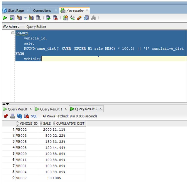 Oracle analytic functions 10