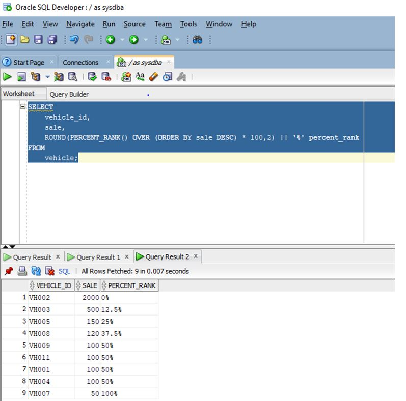 Oracle analytic functions 11